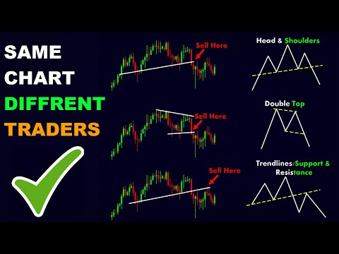 SAME CHART DIFFRENT TRADERS #ChartPatterns Candlestick | Stock | Market | Forex | crypto | #Shorts
