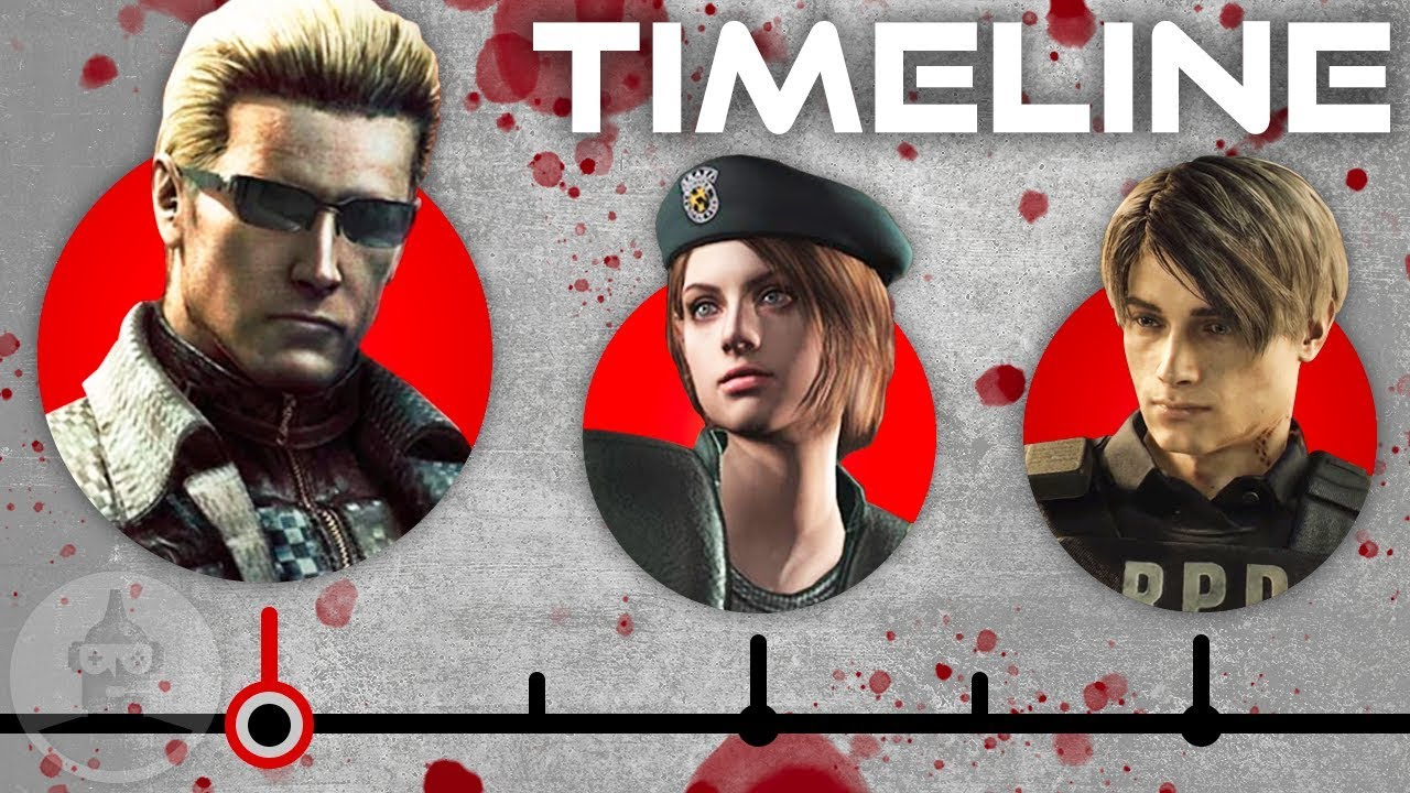 Download The Complete Resident Evil Timeline - Evolution Of The T Virus   The Leaderboard