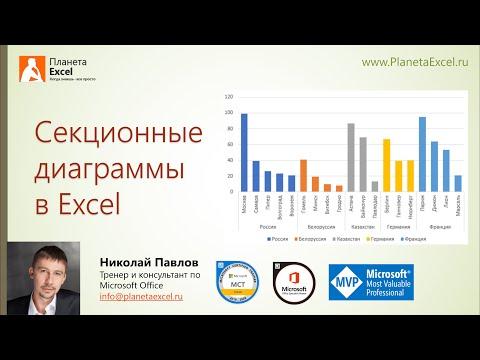 Секционные диаграммы в Excel