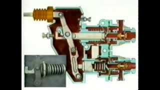 Тормозная система ЗИЛ 131