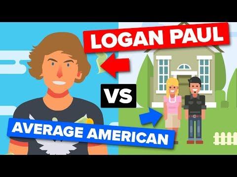 Logan Paul vs the Average American - People Comparison
