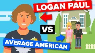 Logan Paul vs the Average American - People Comparison