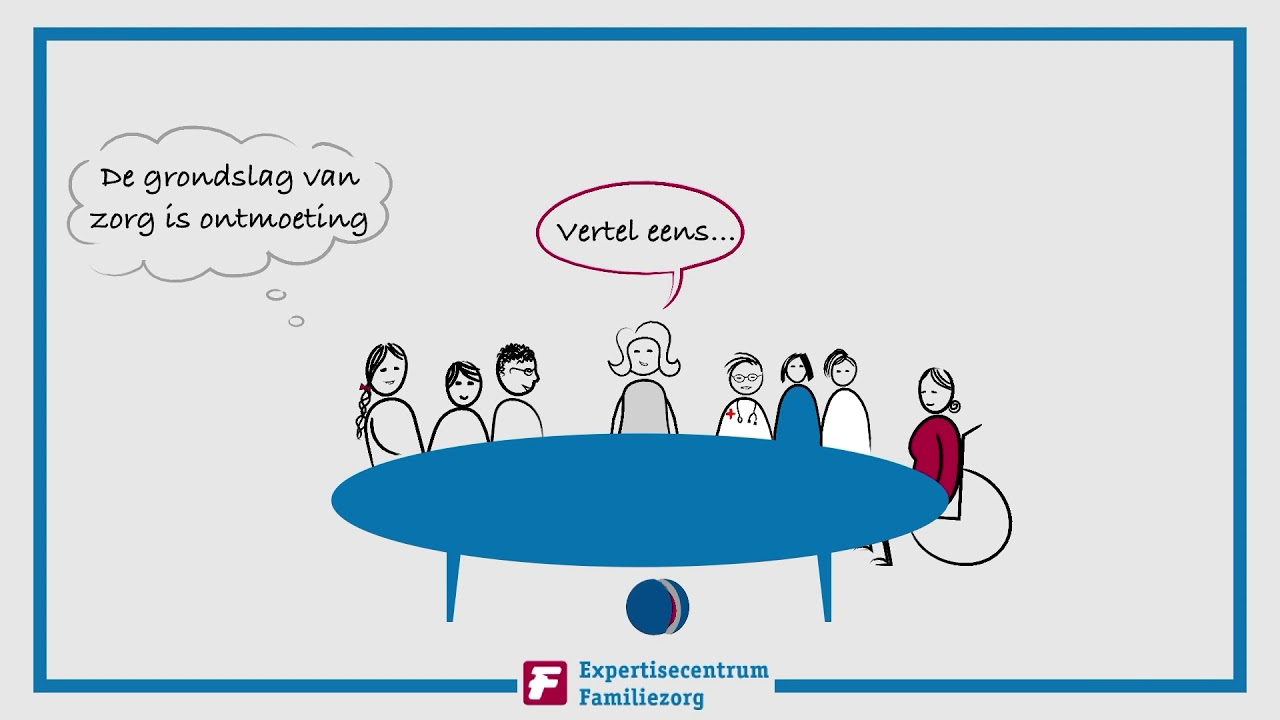 Wanneer spreken we over familiezorg?
