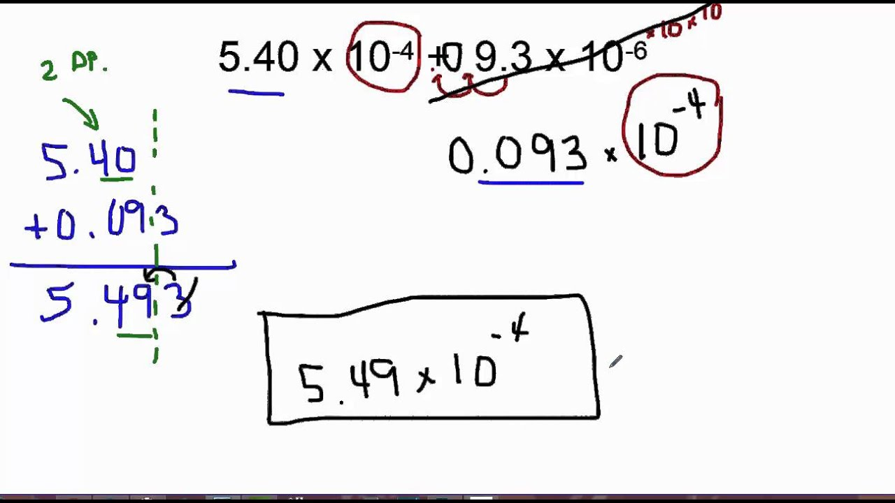 Significant Figures In Addition And Subtraction metrics worksheet ...
