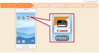 Enabling printing from a smartphone (Android) - 1/2 (TS300 series)