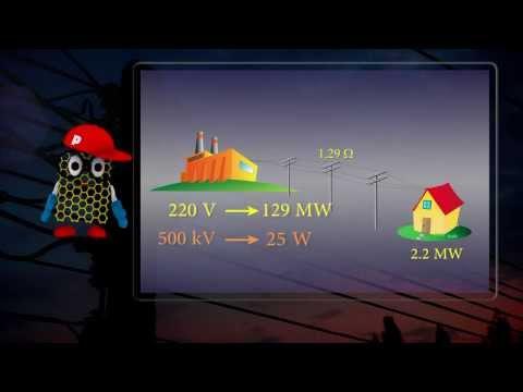 วิชาฟิสิกส์ - บทเรียน มอเตอร์และเครื่องกำเนิดไฟฟ้า