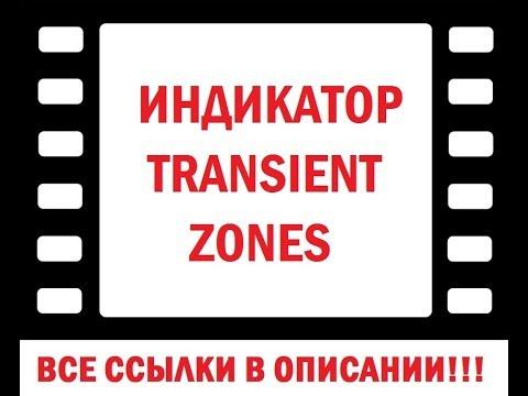 Transient Zones индикатор и стратегия для форекс и бинарных опционов скачать Mq4 и Ex4 для мт4 и мт5