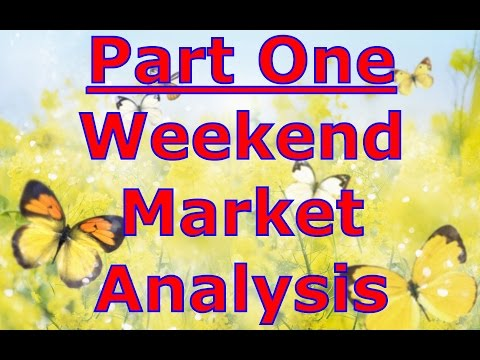 [ Part 1 of 2 ] Weekend Market Analysis 03/07/2015