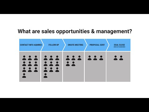 Sales Opportunities and Management in 3 Minutes