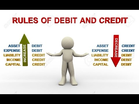 Rules of Debit and Credit