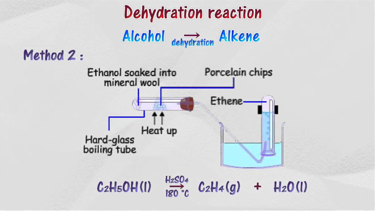 Eigenschaften Ethanol