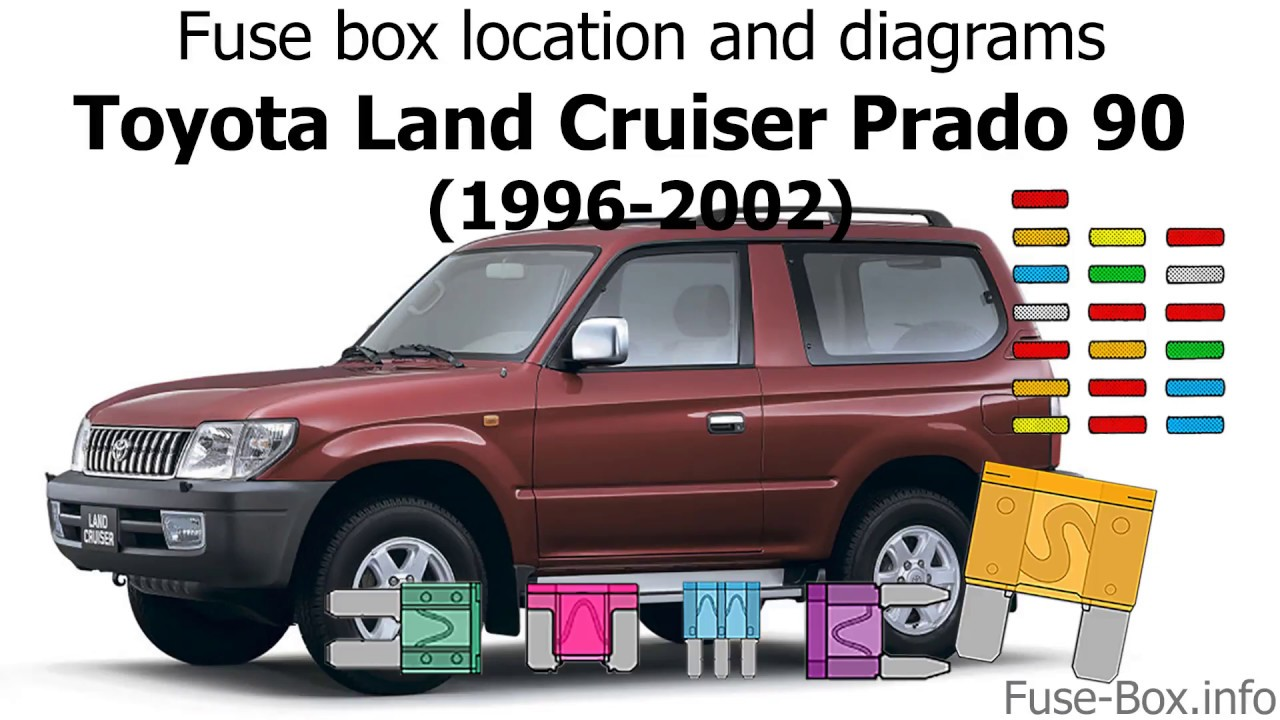 fuse box location and diagrams toyota land cruiser prado 90 1996 2002 youtube fuse box location and diagrams toyota land cruiser prado 90 1996 2002