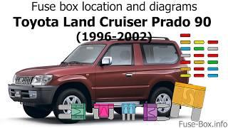 Fuse Box Location And Diagrams Toyota Land Cruiser Prado 90 1996 2002 Youtube
