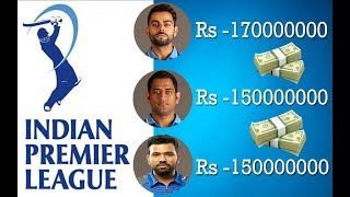 VIVO IPL 2018 | All Retained Players And Players Price | CSK, Mi, KKR, SRH, DD, KXIP, RR, RCB
