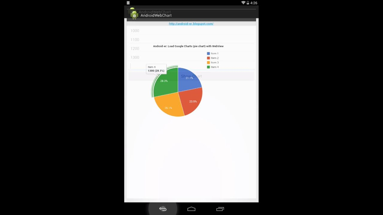 Display Google Charts Pie Chart On Android Webview Youtube