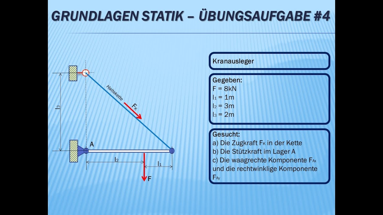 Technische mechanik grundlagen statik bungsaufgabe nr 4 for Statik mechanik