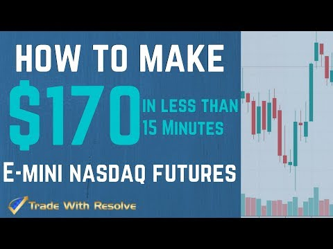 Live Day Trading Futures for Beginners: Nasdaq Futures Market Live