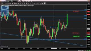 FOREX Profits Made Live