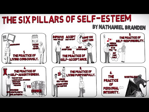 6 simple ways brainwash yourself higher self esteem