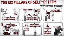 HOW TO BUILD SELF ESTEEM - THE SIX PILLARS OF SELF-ESTEEM BY NATHANIEL BRANDEN ANIMATED BOOK REVIEW