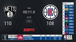 Nets @ Clippers | NBA on ESPN Live Scoreboard