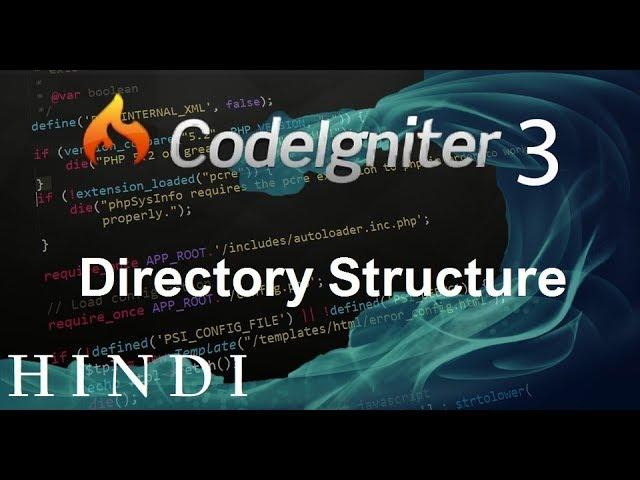 Codeigniter 3 Tutorial 2 Directory Structure (हिन्दी)