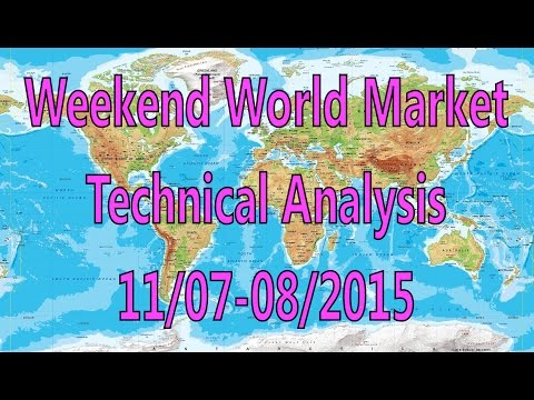 Weekend Major WORLD Market Analysis Nov/07-08/15