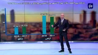 تراجع حجم التداول العقاري في المملكة 11% لنهاية تموز من العام الحالي