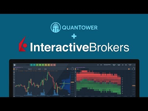 Interactive Brokers & Quantower. Detailed connection guide to IB