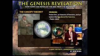 What did YHWH put INSIDE the firmament of the enclosed, circular flat Earth model?