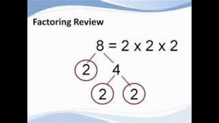 How to Reduce Fractions to Lowest Terms