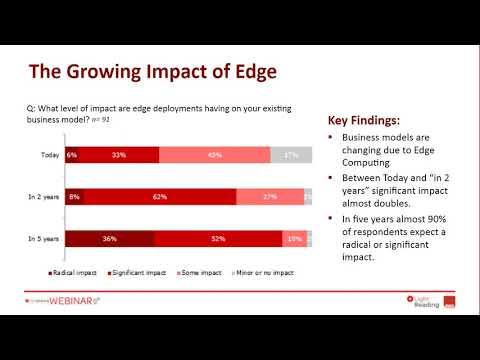 Light Reading Edge Survey 2020