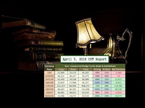 Forex institutional supply and demand