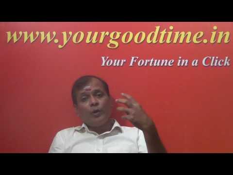 Guru Peyarchi Palangal  2016 for Kumbam Rasi