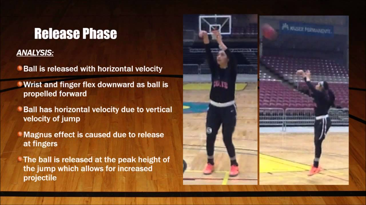 optimization of of basketball shot essay Get the world's best dvd and videos with top basketball coaches and basketball: shooting 20 shooting drills for the lost art of the jump shot currently 433.