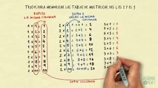 Truquillos para las tablas de multiplicar. Descomposición en columnas (vídeo enfocado a niños) thumbnail