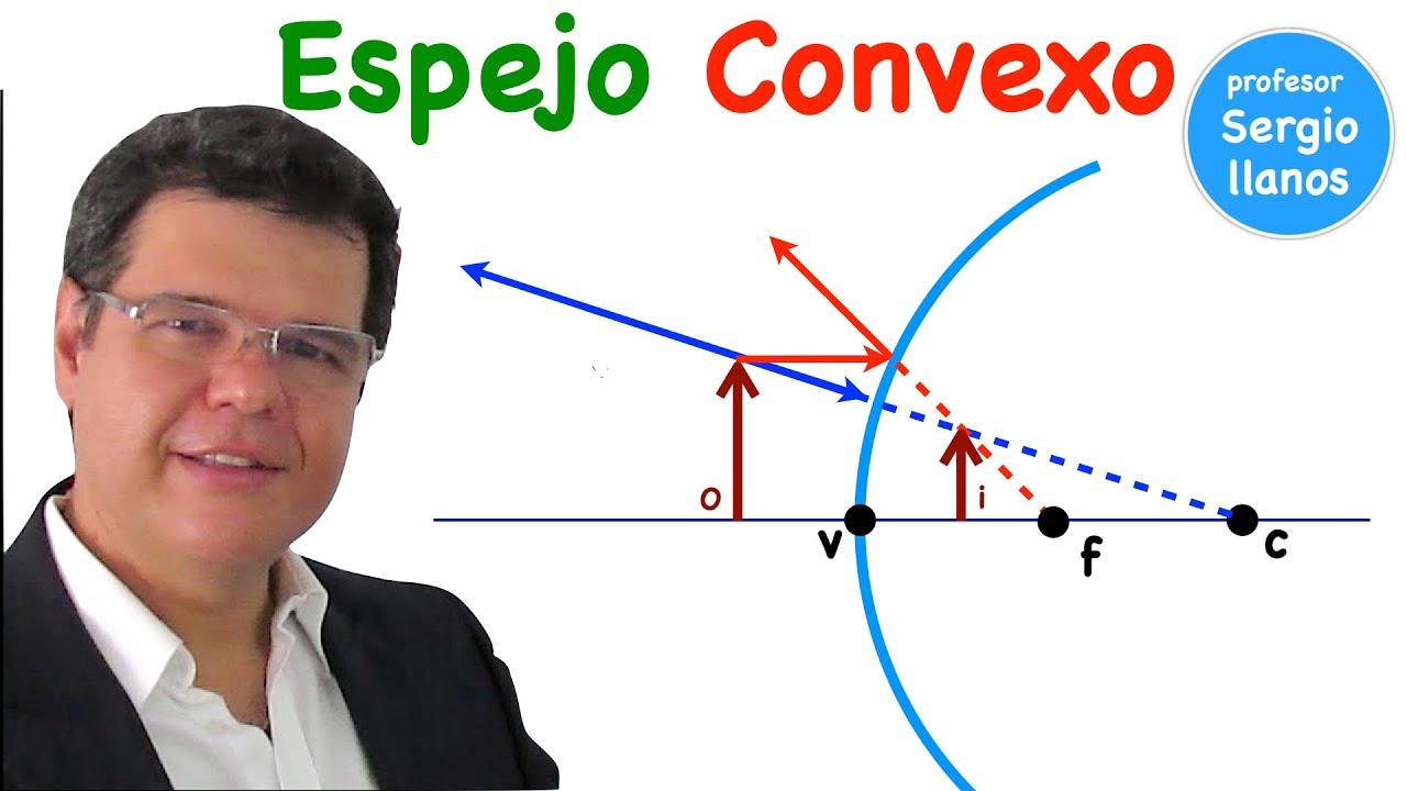 Rayos e im genes en un espejo convexo youtube for Espejo esferico convexo