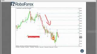 Forex. Модели разворота тренда
