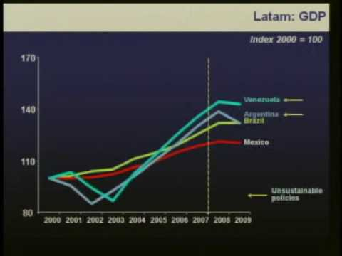 Credit Crisis and Latin America