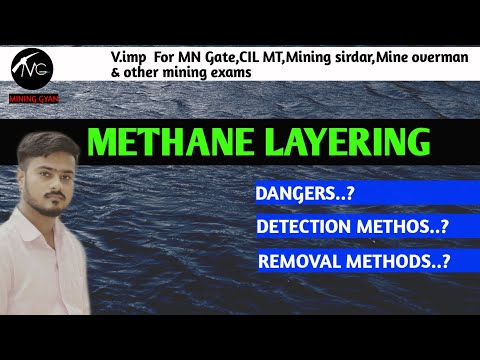 Methane Layering|Gas Layering|Fire damp|Explosibility of Methane| MINING GYAN