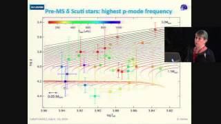 CoRoT3-KASC7 #31 - K. Zwintz - Tracing early stellar evolution with asteroseismology