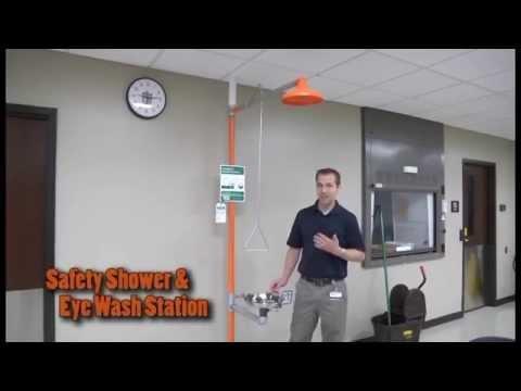 fend all eyewash station instructions