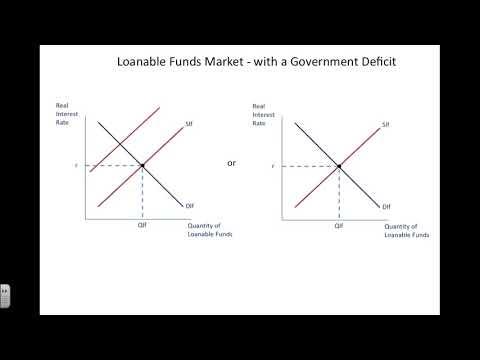 AP Macroeconomics Graph Review - Prepare For The AP Macro Exam
