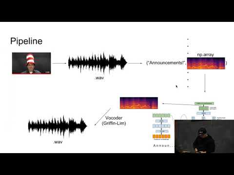 L13/3 Deep Learning with NLP (Tacotron) - YouTube