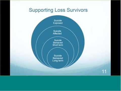 After Rural Suicide: A Guide for Coordinated Community Postvention Response