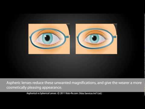 eeb33ca1916c Spherical vs Aspherical Lenses - for Eyewear Glasses - YouTube