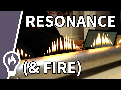 A better description of resonance