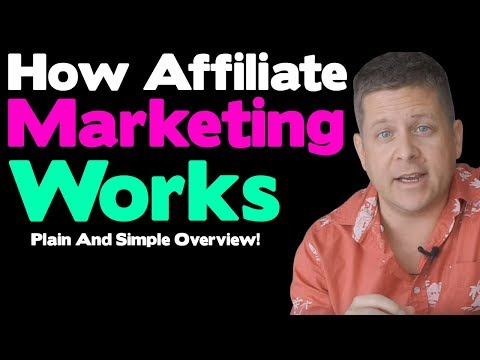 How Affiliate Marketing Works – New For 2019 – Affiliate Marketing Tutorial For Beginners