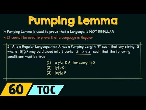 Pumping Lemma (For Regular Languages)