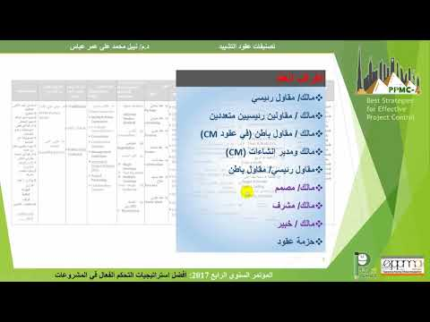 24 PPMC1701   Categories of Construction Contracts, Dr  Nabil Abbas
